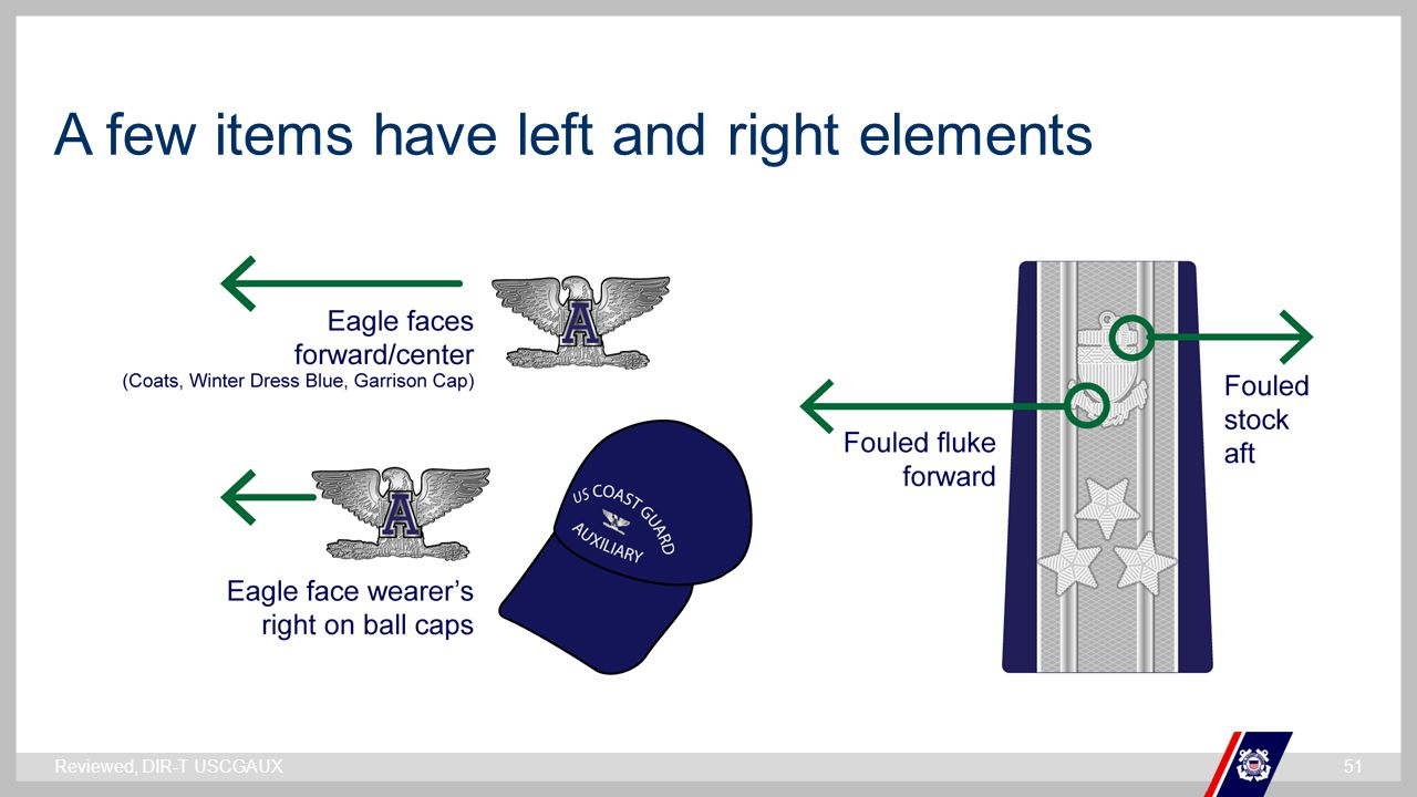 ` A few items have left and right elements Reviewed, DIR-T USCGAUX51