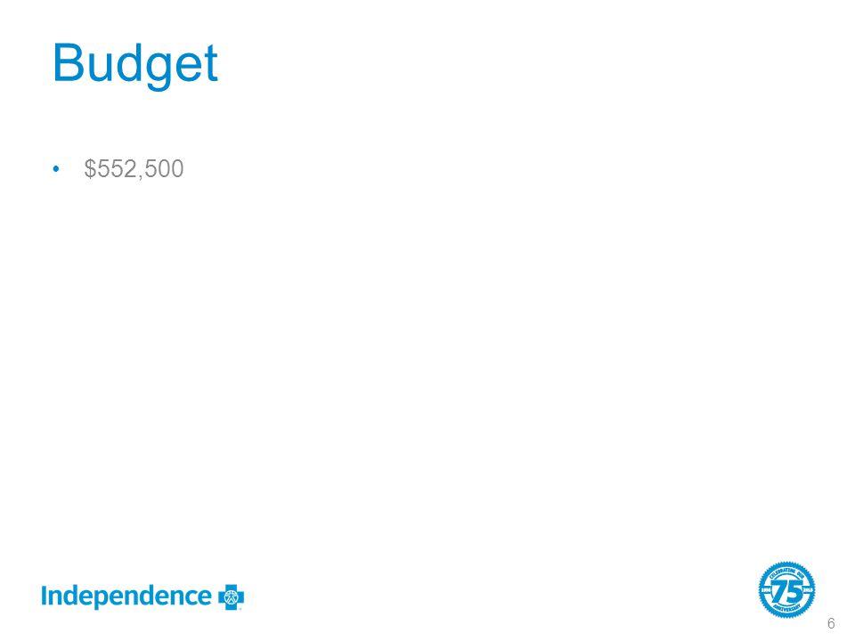 Budget $552,500 6