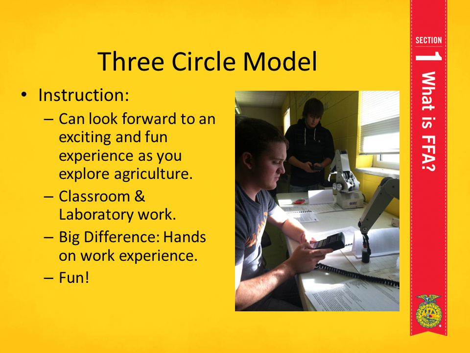 Three Circle Model Instruction: – Can look forward to an exciting and fun experience as you explore agriculture. – Classroom & Laboratory work. – Big
