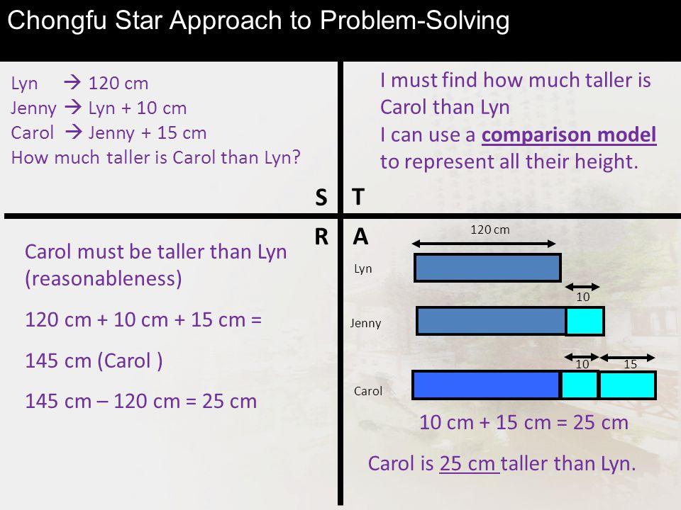 S T A R Lyn  120 cm Jenny  Lyn + 10 cm Carol  Jenny + 15 cm How much taller is Carol than Lyn.