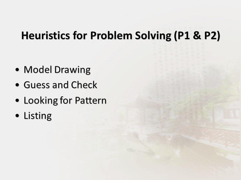 Heuristics for Problem Solving (P1 & P2) Model DrawingModel Drawing Guess and CheckGuess and Check Looking for PatternLooking for Pattern ListingListing