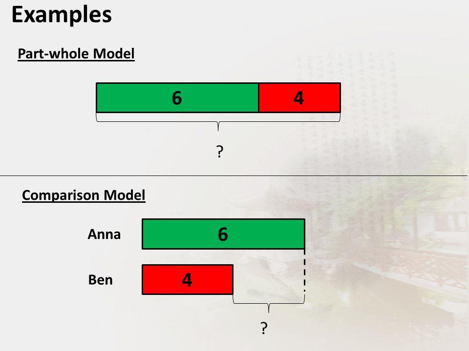 Examples 64 Part-whole Model Comparison Model 6 4 Anna Ben