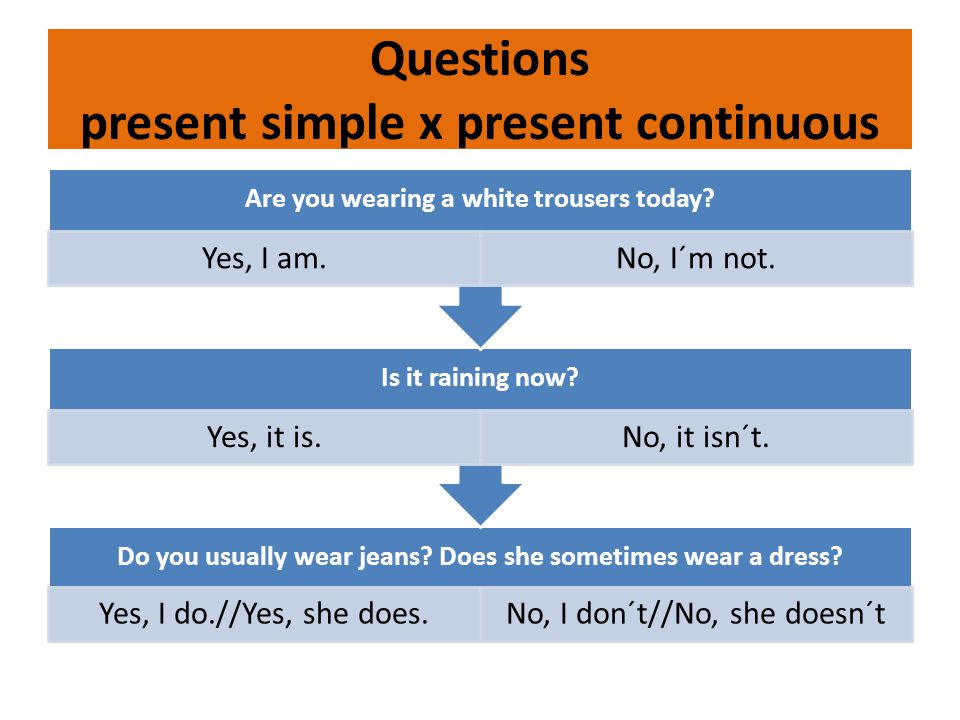 Questions present simple x present continuous Do you usually wear jeans.