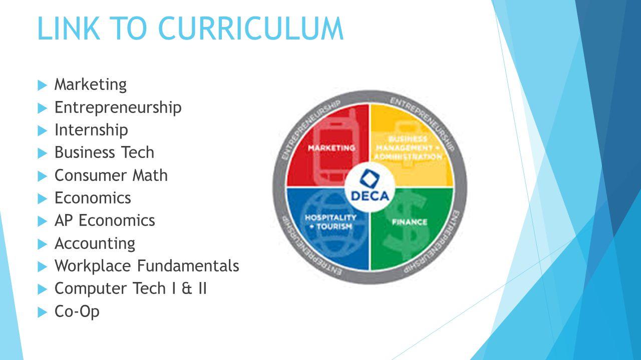 LINK TO CURRICULUM  Marketing  Entrepreneurship  Internship  Business Tech  Consumer Math  Economics  AP Economics  Accounting  Workplace Fun