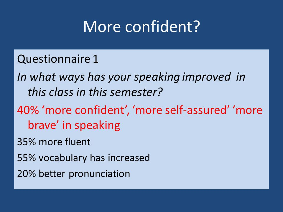 More confident? Questionnaire 1 In what ways has your speaking improved in this class in this semester? 40% 'more confident', 'more self-assured' 'mor