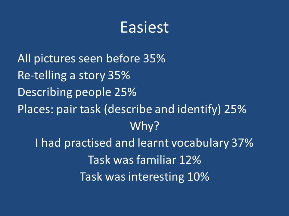 Easiest All pictures seen before 35% Re-telling a story 35% Describing people 25% Places: pair task (describe and identify) 25% Why? I had practised a
