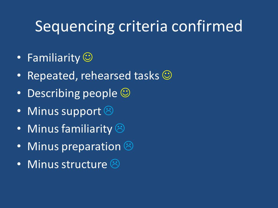 Sequencing criteria confirmed Familiarity Repeated, rehearsed tasks Describing people Minus support  Minus familiarity  Minus preparation  Minus st