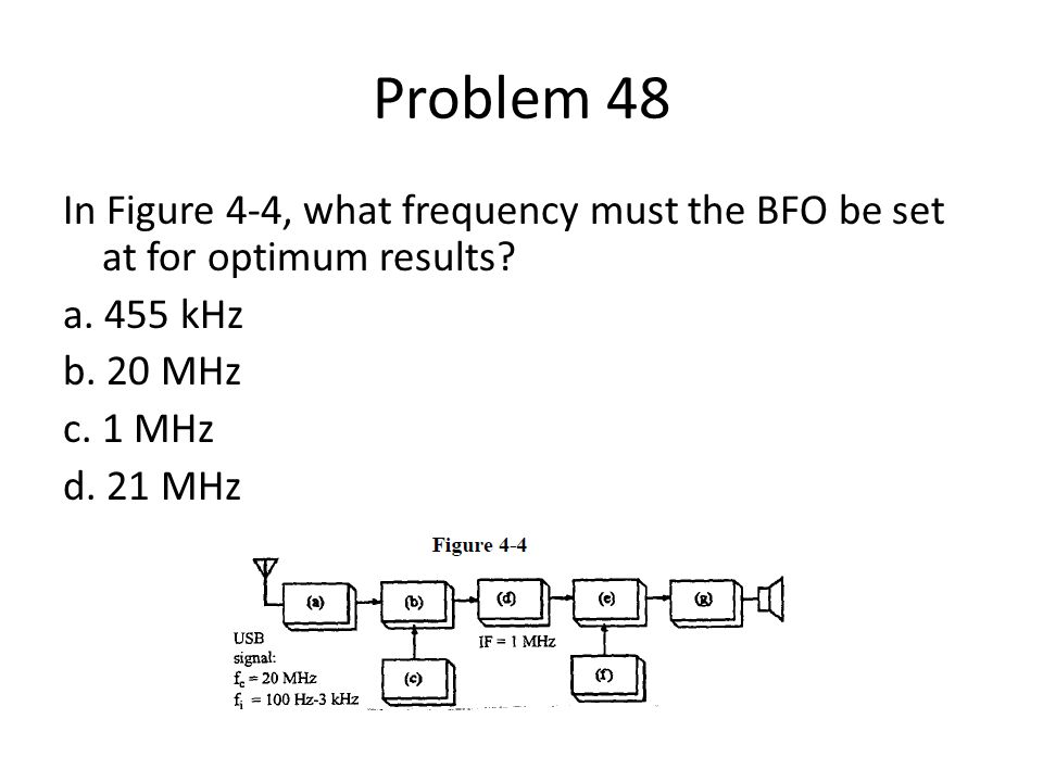Problem 48 In Figure 4-4, what frequency must the BFO be set at for optimum results? a. 455 kHz b. 20 MHz c. 1 MHz d. 21 MHz