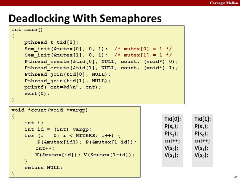 Carnegie Mellon 35 Deadlocking With Semaphores int main() { pthread_t tid[2]; Sem_init(&mutex[0], 0, 1); /* mutex[0] = 1 */ Sem_init(&mutex[1], 0, 1); /* mutex[1] = 1 */ Pthread_create(&tid[0], NULL, count, (void*) 0); Pthread_create(&tid[1], NULL, count, (void*) 1); Pthread_join(tid[0], NULL); Pthread_join(tid[1], NULL); printf( cnt=%d\n , cnt); exit(0); } void *count(void *vargp) { int i; int id = (int) vargp; for (i = 0; i < NITERS; i++) { P(&mutex[id]); P(&mutex[1-id]); cnt++; V(&mutex[id]); V(&mutex[1-id]); } return NULL; } Tid[0]: P(s 0 ); P(s 1 ); cnt++; V(s 0 ); V(s 1 ); Tid[1]: P(s 1 ); P(s 0 ); cnt++; V(s 1 ); V(s 0 );