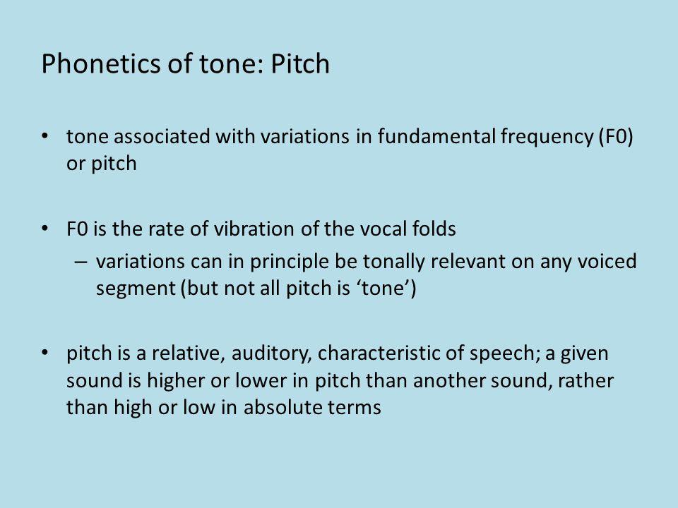 Importance of tone: use tone in pragmatic function Efik 1.