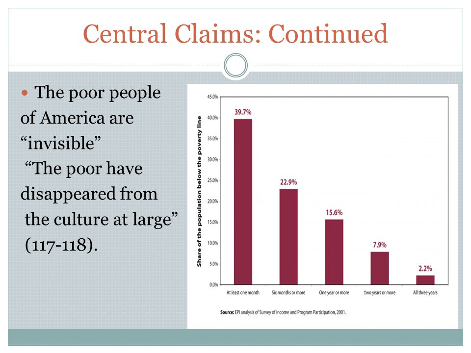 Central Claims: Continued The poor people of America are invisible The poor have disappeared from the culture at large (117-118).