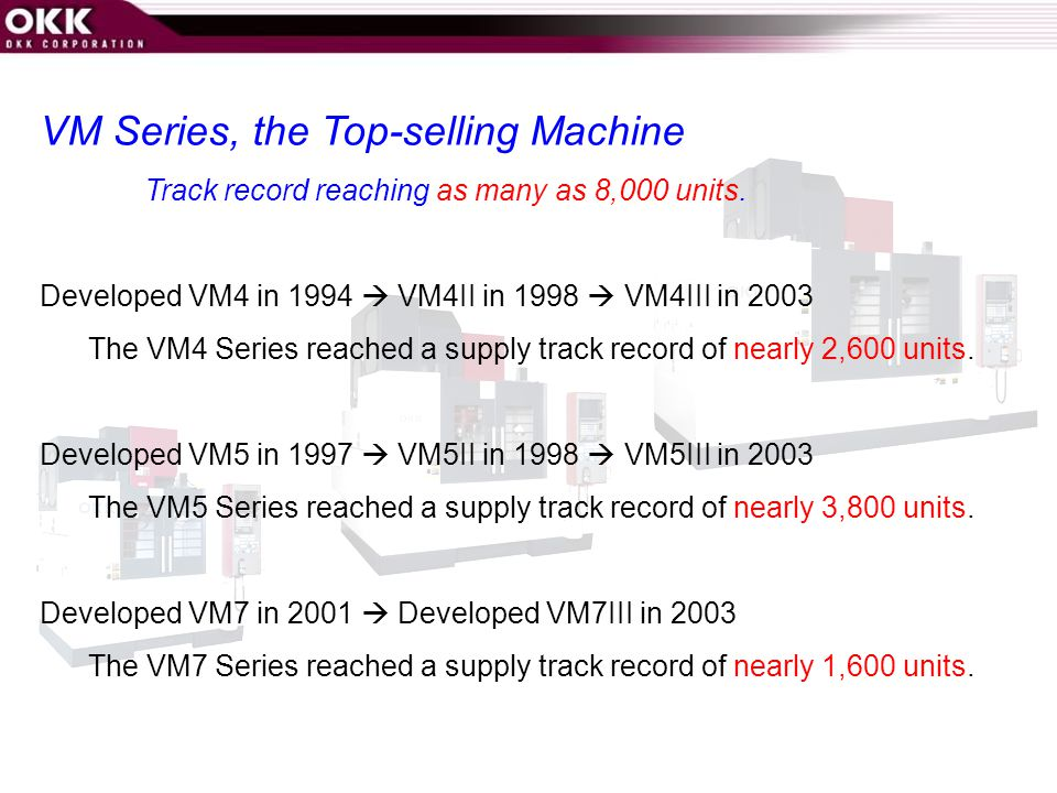 VM Series, the Top-selling Machine Track record reaching as many as 8,000 units.