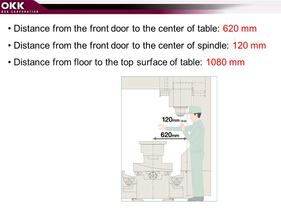 Distance from the front door to the center of table: 620 mm Distance from the front door to the center of spindle: 120 mm Distance from floor to the top surface of table: 1080 mm