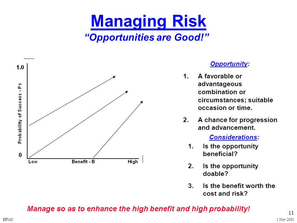 EPMC1 Nov 2001 10 Risk Management Two Components – Opportunities & Risk Events Both have probabilities and outcomes Executive Level = balanced view, big picture Worker Bees main tasks = identifying and handling risk events