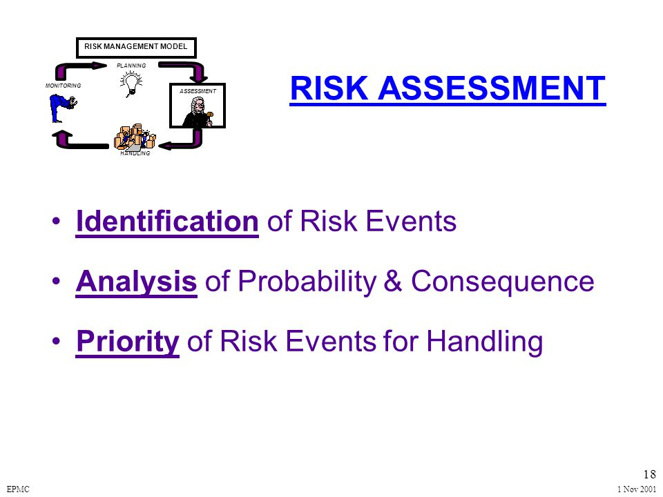 "EPMC1 Nov 2001 17 RISK MANAGEMENT IN INTEGRATED PRODUCT & PROCESS (IPPD) ENVIRONMENT - Empowerment - "" Decision making should be driven to the lowest"