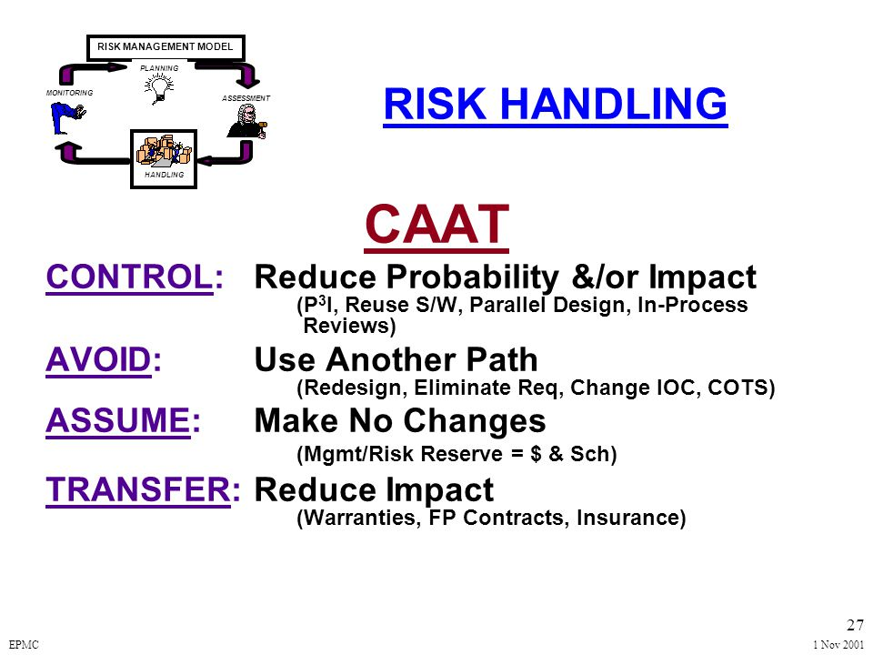 "EPMC1 Nov 2001 26 Functional Process Approach ""Willoughby Templates"" Go to Technical Risk Identification Model (TRIMS) For Demo"