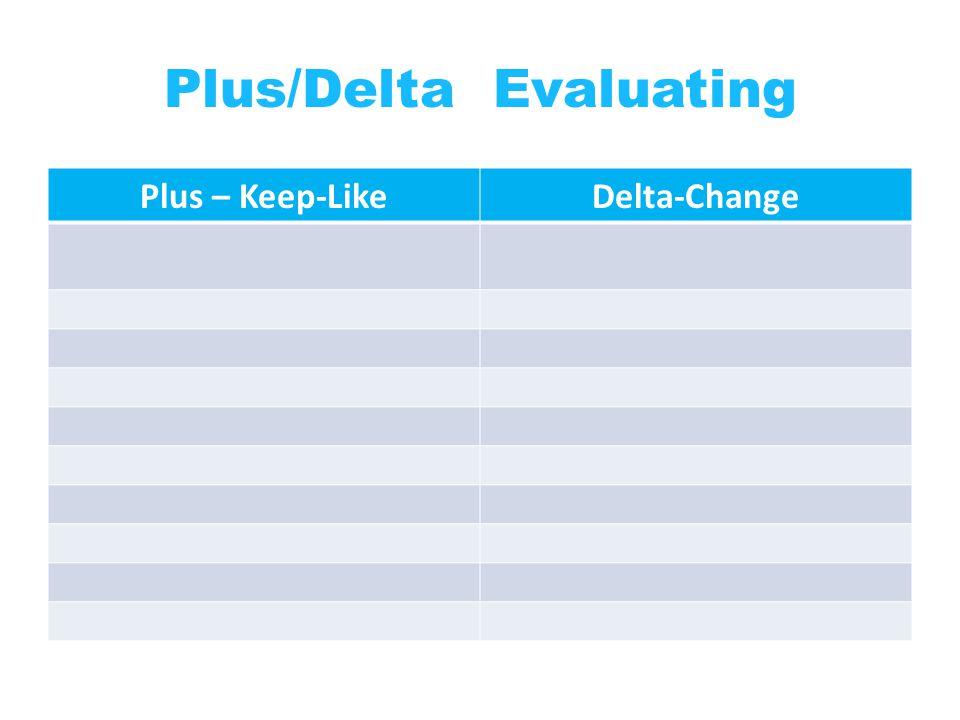 Plus/Delta Evaluating Plus – Keep-LikeDelta-Change