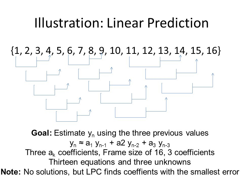 {1, 2, 3, 4, 5, 6, 7, 8, 9, 10, 11, 12, 13, 14, 15, 16} Illustration: Linear Prediction Goal: Estimate y n using the three previous values y n ≈ a 1 y n-1 + a2 y n-2 + a 3 y n-3 Three a k coefficients, Frame size of 16, 3 coefficients Thirteen equations and three unknowns Note: No solutions, but LPC finds coeffients with the smallest error