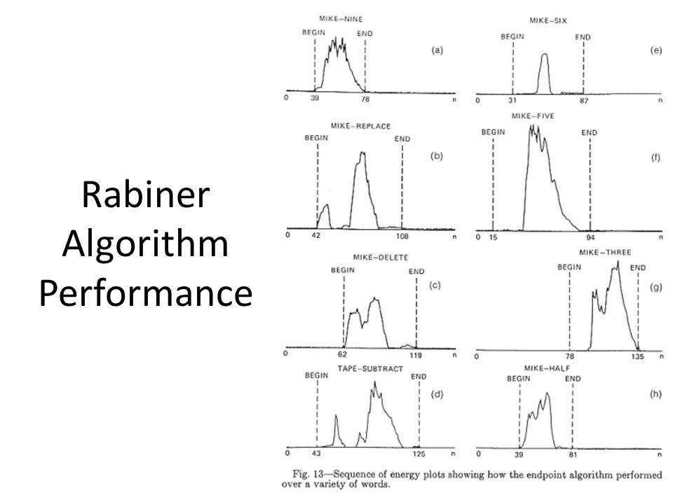 Rabiner Algorithm Performance