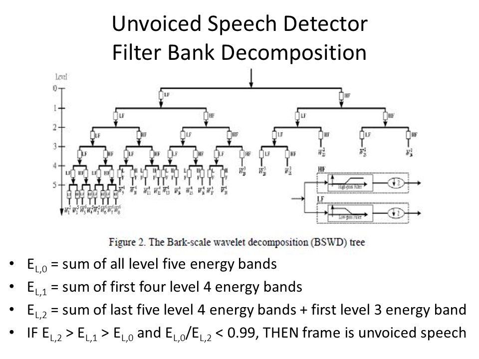 Unvoiced Speech Detector Filter Bank Decomposition E L,0 = sum of all level five energy bands E L,1 = sum of first four level 4 energy bands E L,2 = s