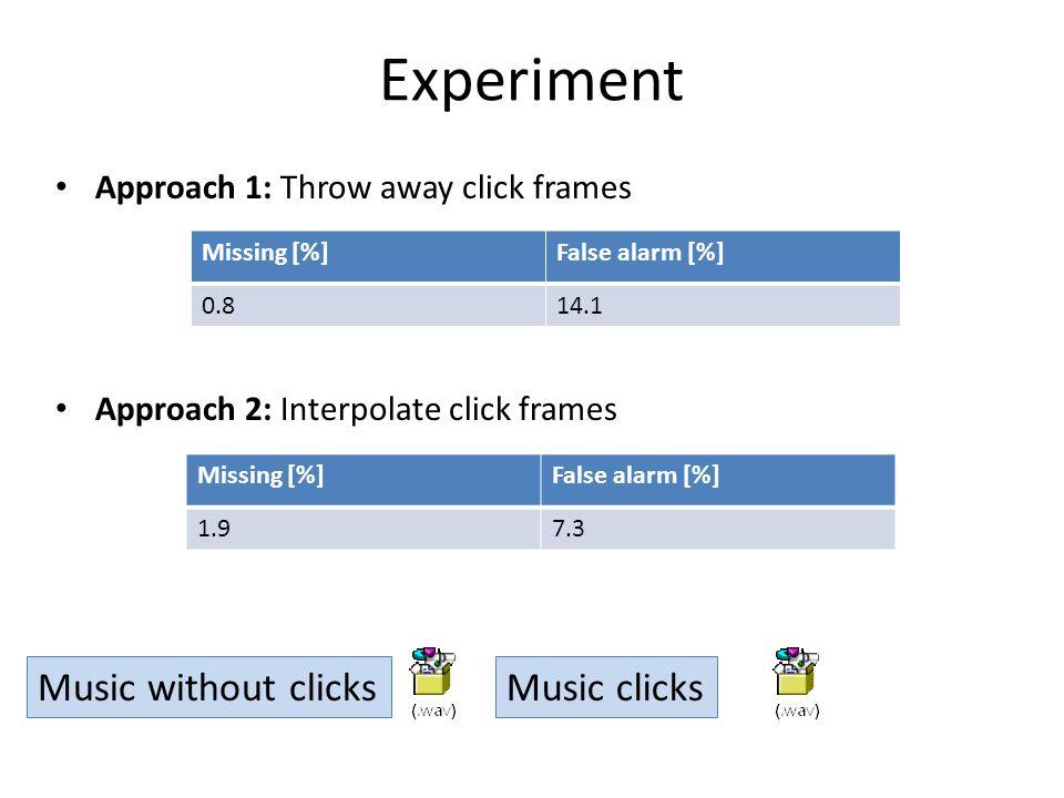 Experiment Approach 1: Throw away click frames Approach 2: Interpolate click frames Missing [%]False alarm [%] 0.814.1 Missing [%]False alarm [%] 1.97