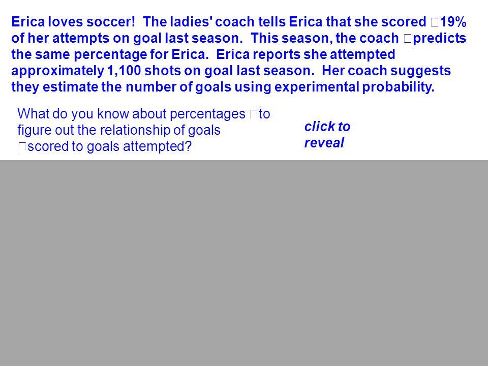 19 shots made 100 shots attempted = 19% Erica loves soccer.