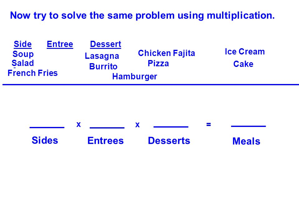 Now try to solve the same problem using multiplication. Side Entree Dessert Soup Salad French Fries Lasagna Ice Cream Cake Chicken Fajita Burrito Pizz