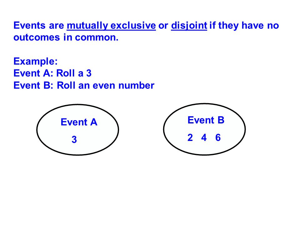 Events are mutually exclusive or disjoint if they have no outcomes in common.
