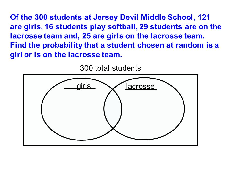 Of the 300 students at Jersey Devil Middle School, 121 are girls, 16 students play softball, 29 students are on the lacrosse team and, 25 are girls on the lacrosse team.