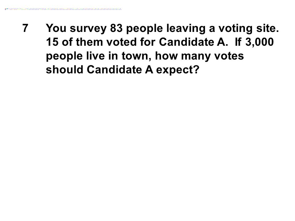 7You survey 83 people leaving a voting site. 15 of them voted for Candidate A.