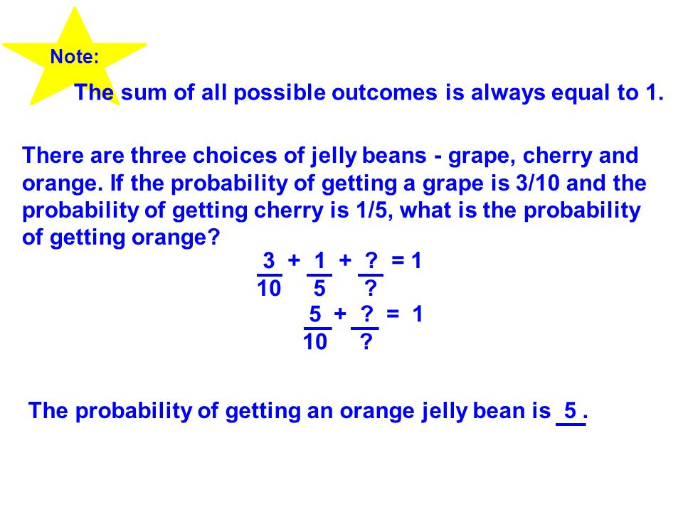 Note: The sum of all possible outcomes is always equal to 1.