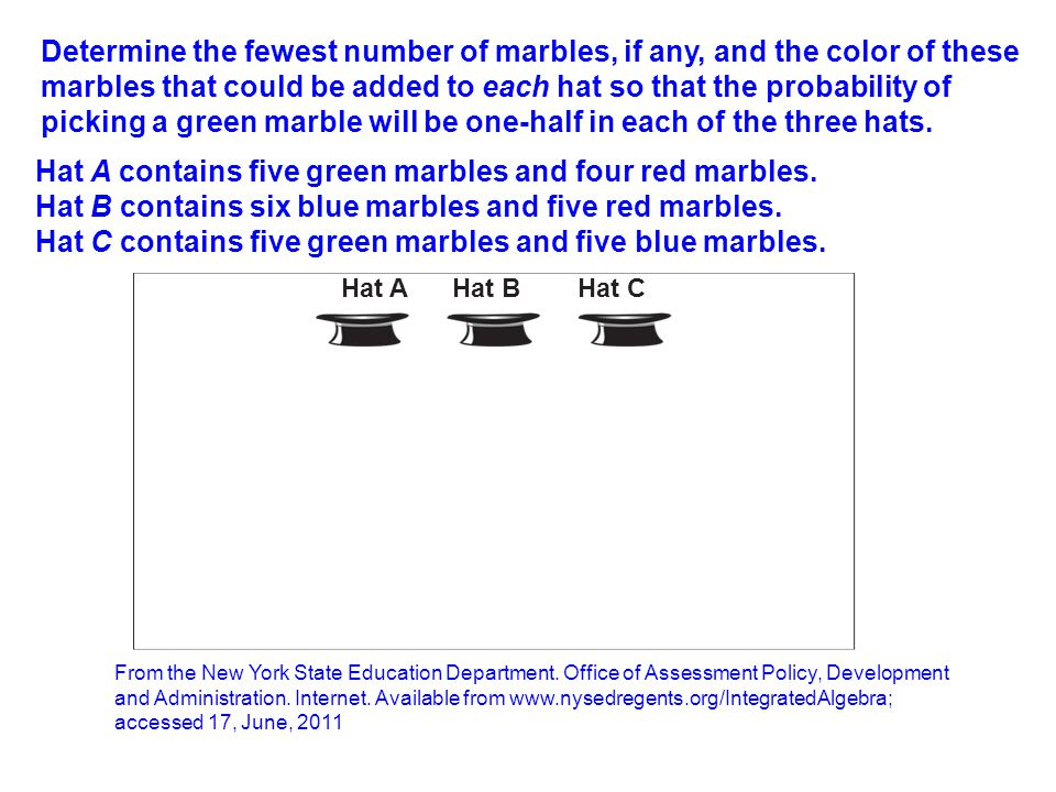 Determine the fewest number of marbles, if any, and the color of these marbles that could be added to each hat so that the probability of picking a green marble will be one-half in each of the three hats.