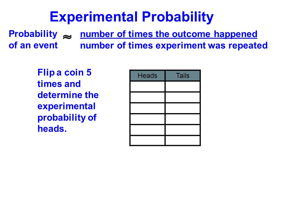 number of times the outcome happened number of times experiment was repeated Experimental Probability Flip a coin 5 times and determine the experimental probability of heads.