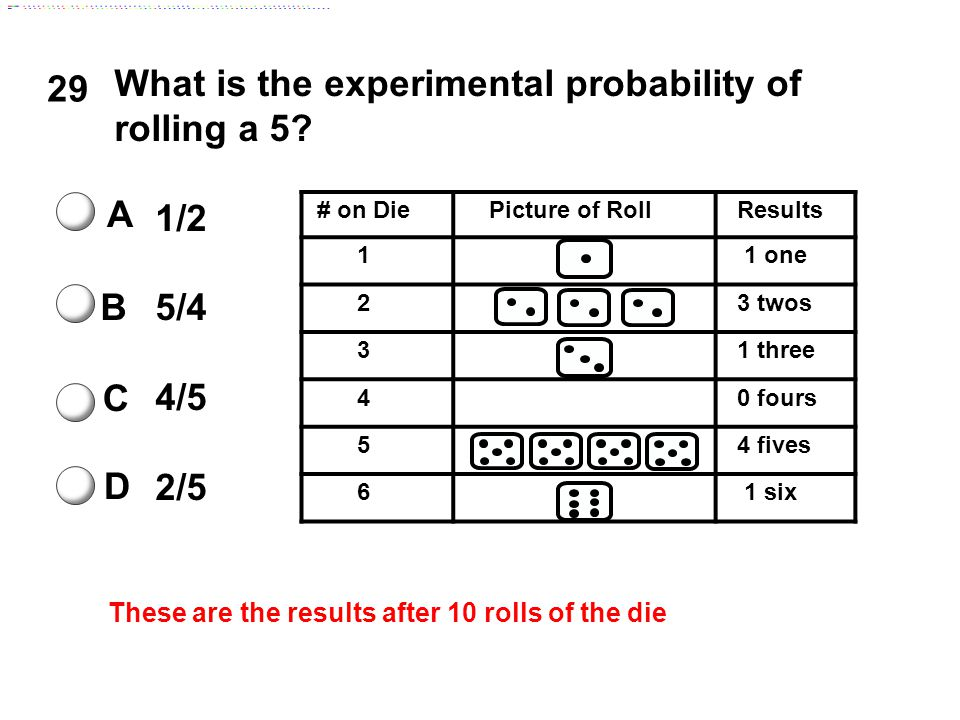 29 A B C D What is the experimental probability of rolling a 5? 1/2 5/4 4/5 2/5 # on Die Picture of Roll Results 1 1 one 2 3 twos 3 1 three 4 0 fours
