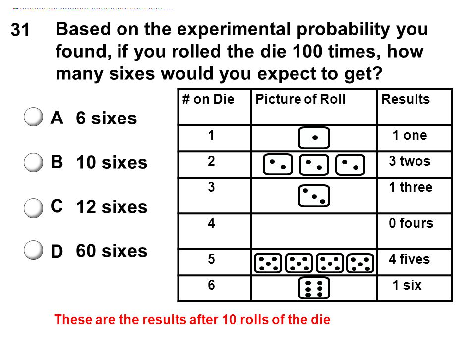 31 A B C D Based on the experimental probability you found, if you rolled the die 100 times, how many sixes would you expect to get? 6 sixes 10 sixes
