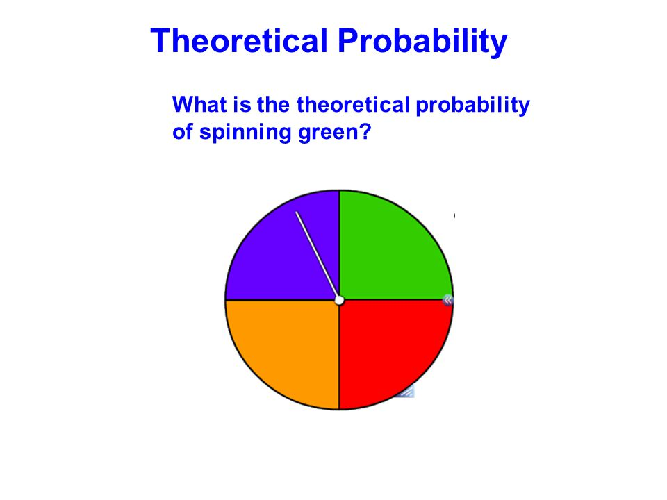 Theoretical Probability What is the theoretical probability of spinning green.
