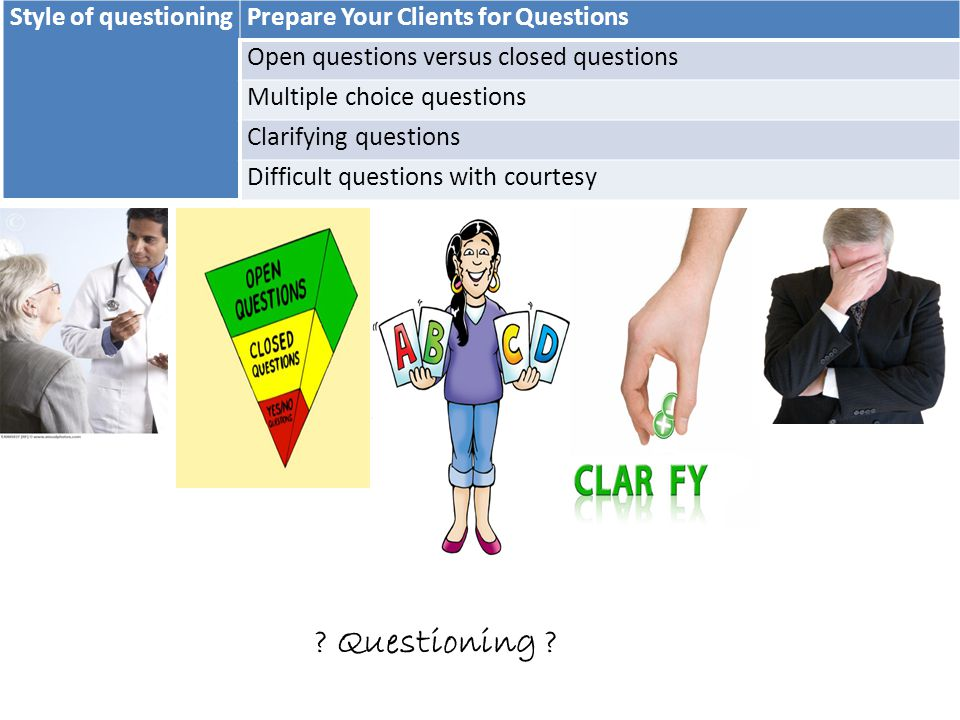 Style of questioningPrepare Your Clients for Questions Open questions versus closed questions Multiple choice questions Clarifying questions Difficult questions with courtesy .