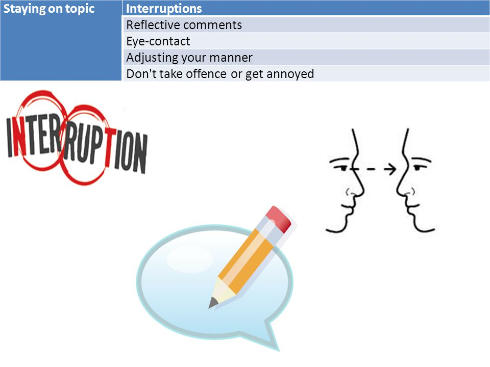 Staying on topicInterruptions Reflective comments Eye-contact Adjusting your manner Don t take offence or get annoyed