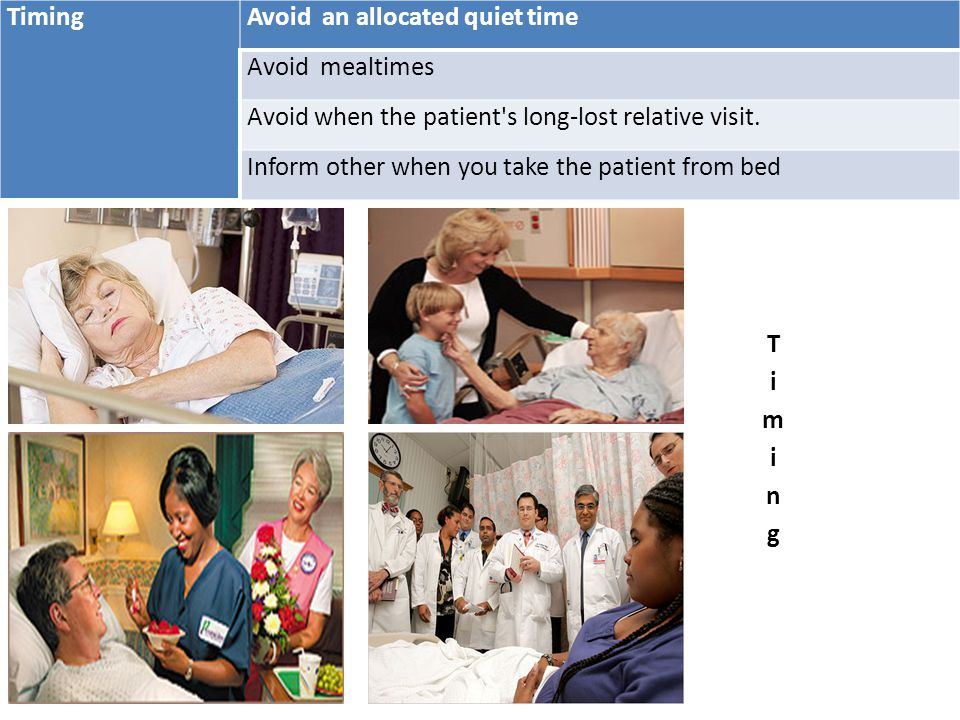 TimingAvoid an allocated quiet time Avoid mealtimes Avoid when the patient s long-lost relative visit.