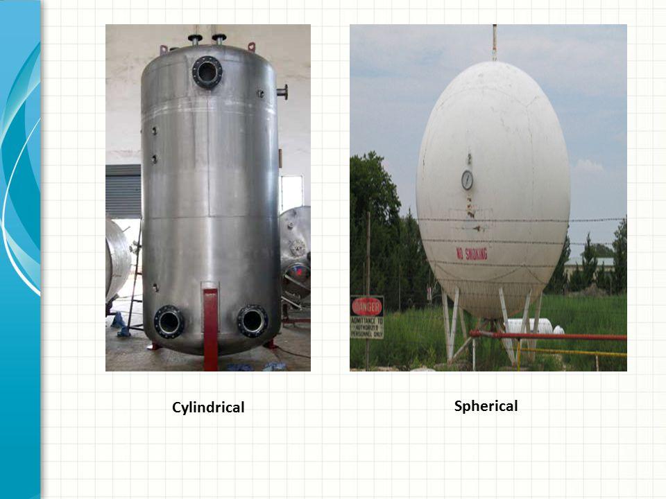 Cylindrical Spherical