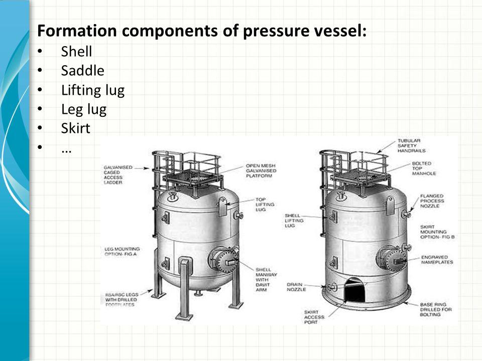 Formation components of pressure vessel: Shell Saddle Lifting lug Leg lug Skirt …