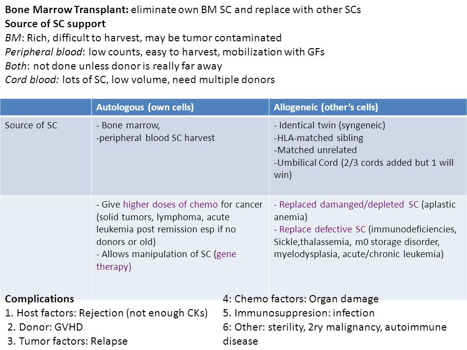 Bone Marrow Transplant: eliminate own BM SC and replace with other SCs Source of SC support BM: Rich, difficult to harvest, may be tumor contaminated