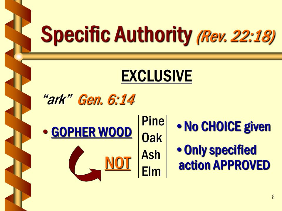 """8 Specific Authority (Rev. 22:18) EXCLUSIVE """"ark"""" Gen. 6:14 GOPHER WOODGOPHER WOOD PineOakAshElm No CHOICE givenNo CHOICE given Only specified action"""
