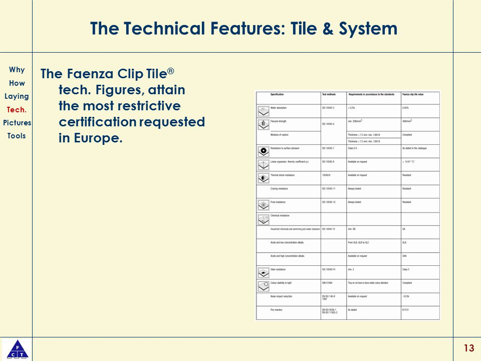 13 The Technical Features: Tile & System The Faenza Clip Tile ® tech. Figures, attain the most restrictive certification requested in Europe. Why How