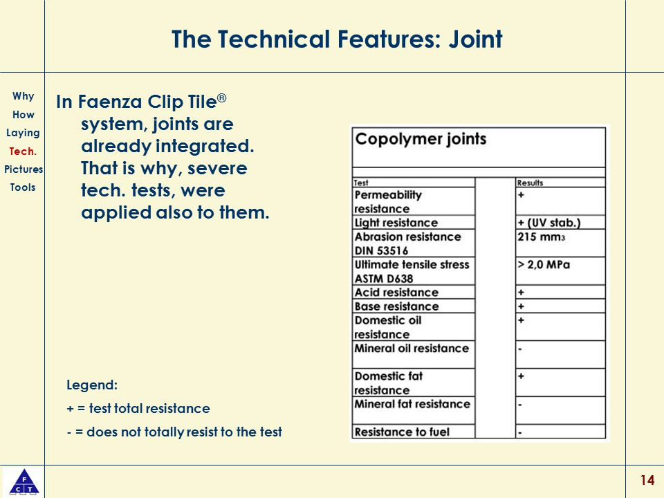 14 The Technical Features: Joint In Faenza Clip Tile ® system, joints are already integrated. That is why, severe tech. tests, were applied also to th