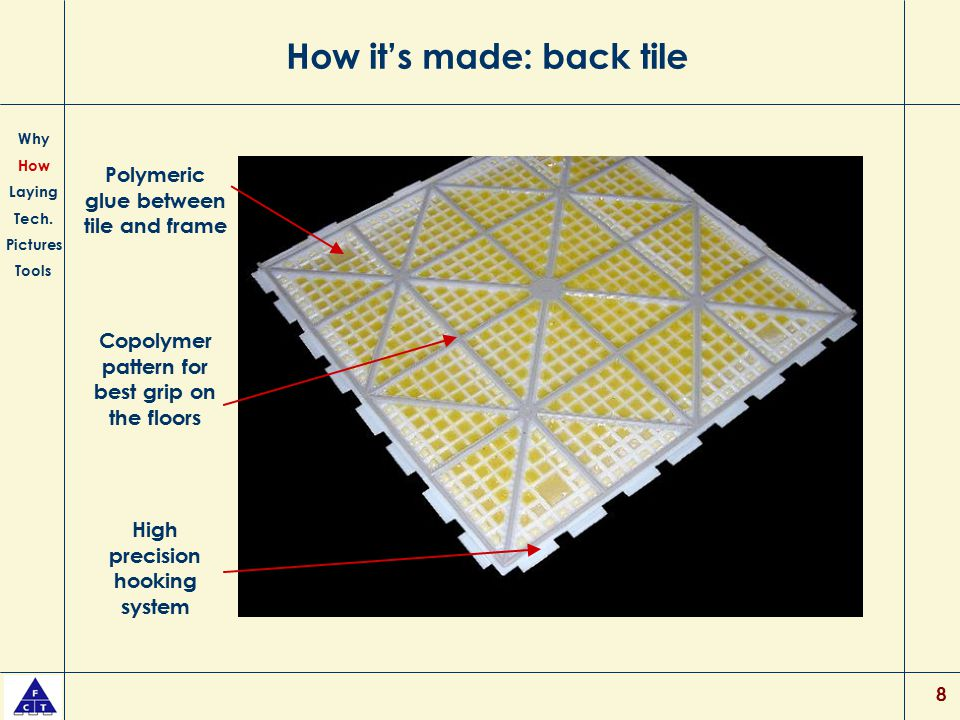 8 How it's made: back tile Why How Laying Tech. Pictures Tools Polymeric glue between tile and frame Copolymer pattern for best grip on the floors Hig