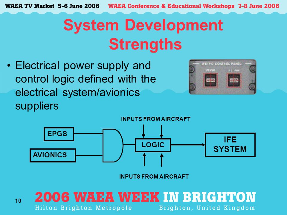 10 Electrical power supply and control logic defined with the electrical system/avionics suppliers System Development Strengths EPGS AVIONICS LOGIC INPUTS FROM AIRCRAFT IFE SYSTEM