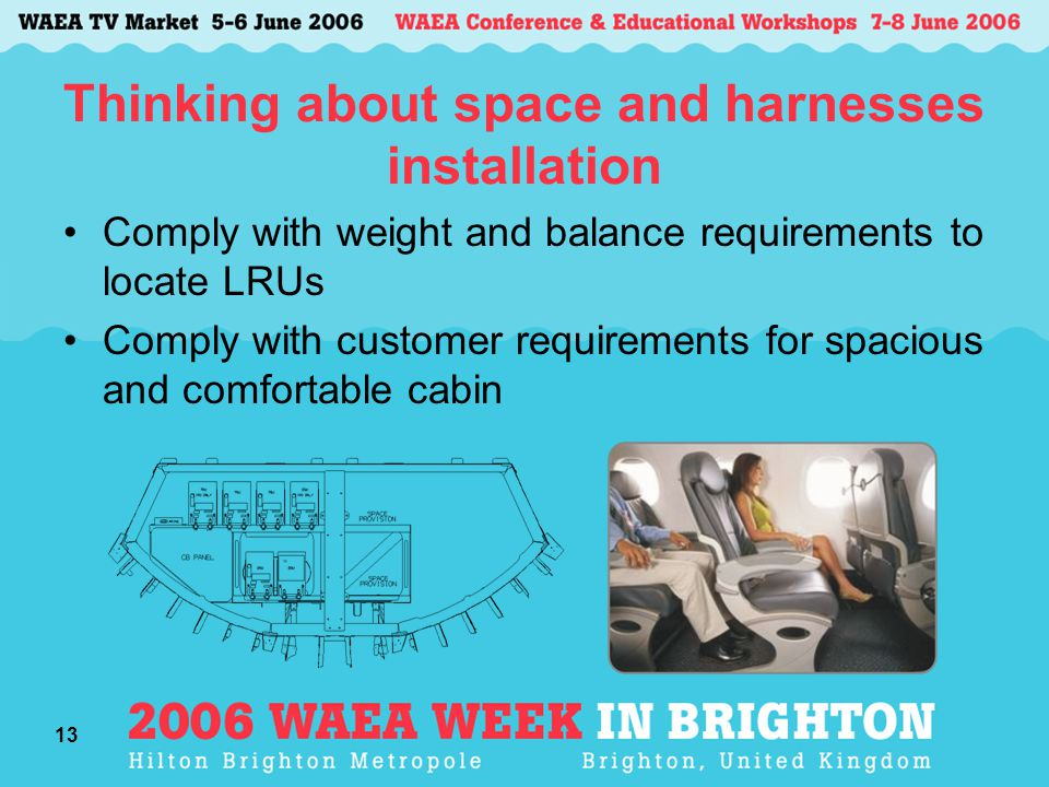 13 Thinking about space and harnesses installation Comply with weight and balance requirements to locate LRUs Comply with customer requirements for sp