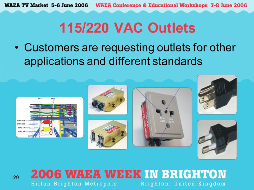 29 115/220 VAC Outlets Customers are requesting outlets for other applications and different standards