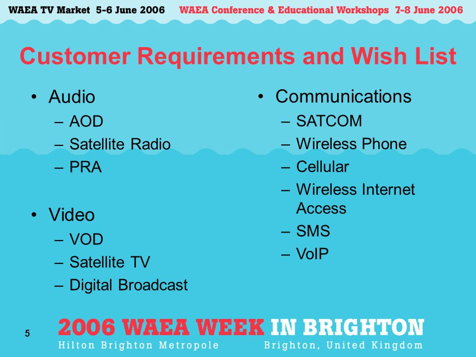 5 Customer Requirements and Wish List Audio –AOD –Satellite Radio –PRA Video –VOD –Satellite TV –Digital Broadcast Communications –SATCOM –Wireless Phone –Cellular –Wireless Internet Access –SMS –VoIP